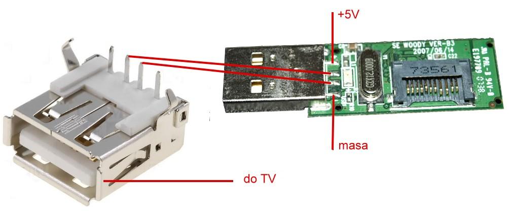 TV Samsung LE32C450E1WXXH - Port USB