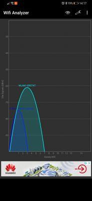 Antena zewnętrzna wzmacniająca sygnał -jaka ?