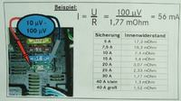 Pomiar poboru prądu z akumulatora w samochodzie na postoju.