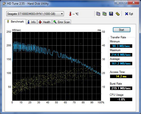Seagate ST1000DM003 1TB sATA III 64MB vs Western Digital Caviar Black WD5002AALX