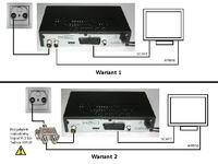 Podłączenie dekodera DVB-T przy posiadaniu kablówki osiedlowej