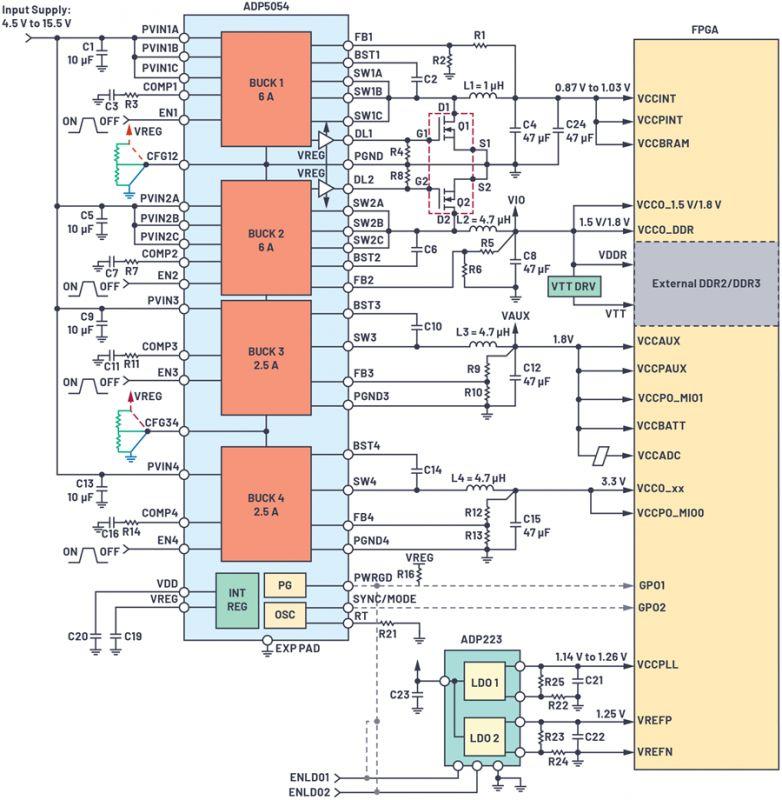 Wielonapięciowe systemy zasilania - projektowanie - część 1