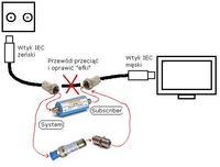 """Kabel antenowy / tv wybija """"różnicówkę"""""""