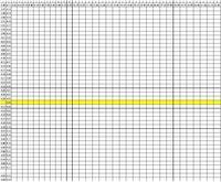 Microsoft Excel kopiowanie kolumn z roznymi wartosciami.
