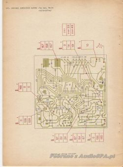 Gramofon Wega 109 - Za szybkie obroty