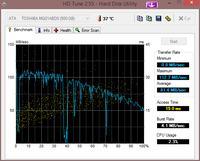 Laptop Asus x550v - Laptop ma 100% użycia dysku co uniemożliwia pracę.