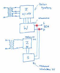 wzmacniacz + sterowanie analogowe VU
