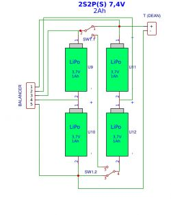 Konfiguracja 2S2P vs 2S2PS