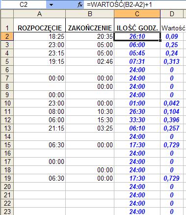 Ewidencja czasu pracy w Excelu - jak obliczyć?