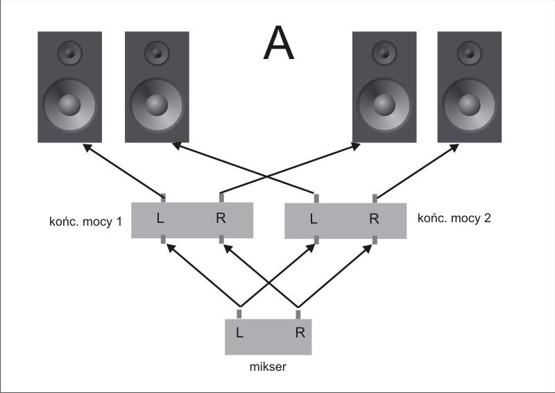 czy możesz podłączyć 4 głośniki do wzmacniacza mono
