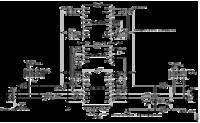 Izolator interfejsu USB na układzie ADuM4160