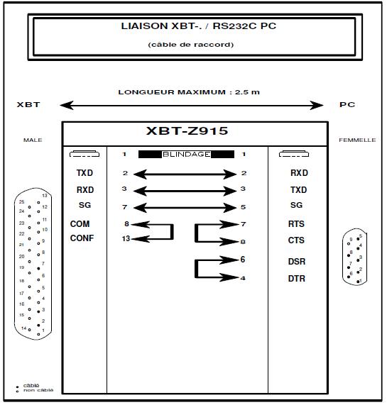 XBT L900 TÉLÉCHARGER