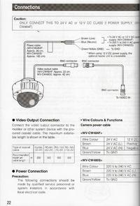 CCTV analogowa po koncentryku vs. skrętce