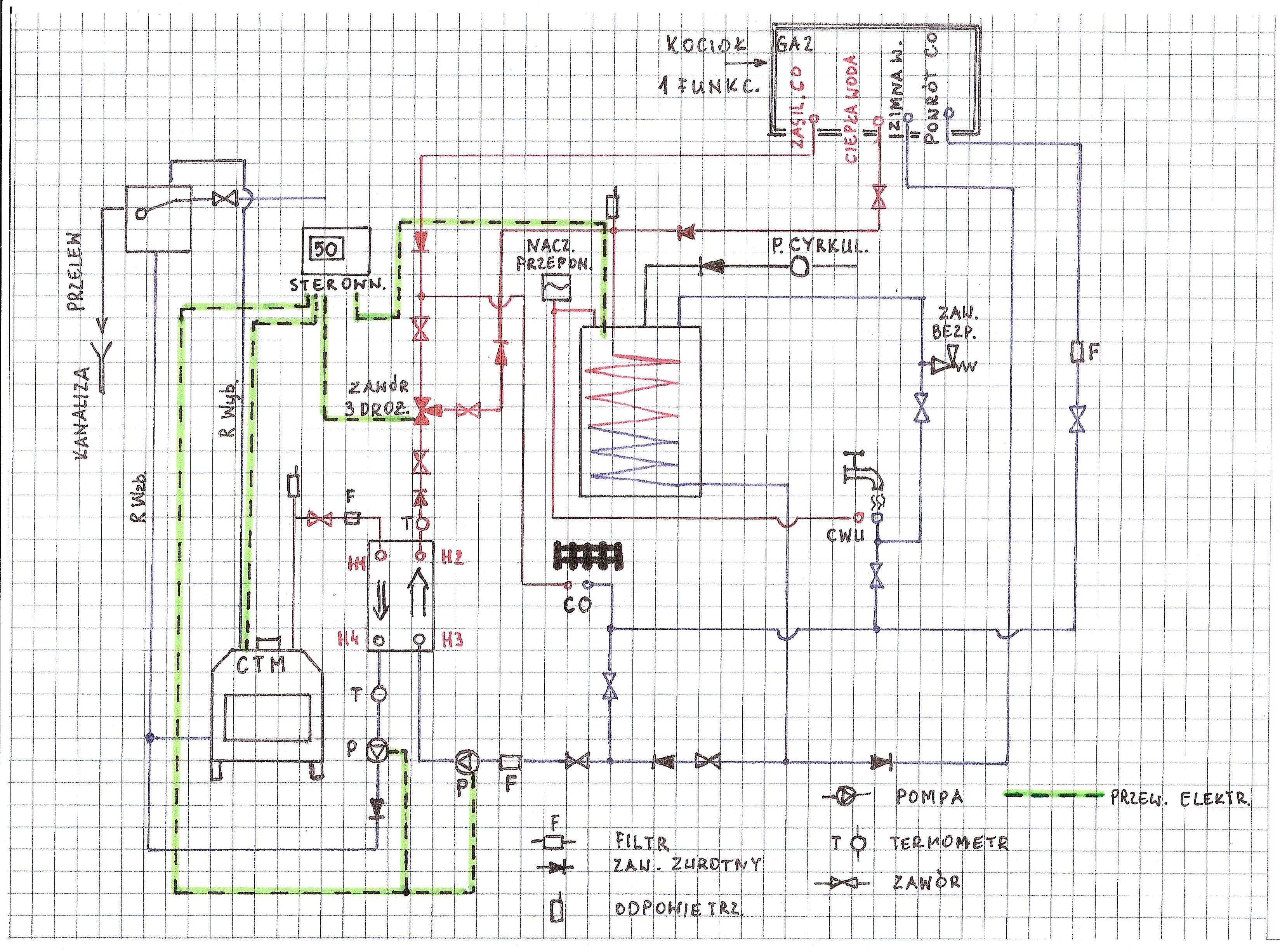 Ocena schematu instalacji