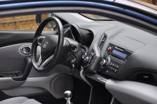 Opis bezpieczników Honda CRZ