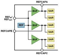 Przetworniki ADC SAR - jak zapewnić sobie poprawny pierwszy pomiar