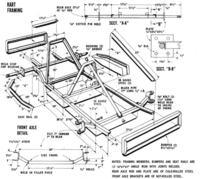 Budowa gokarta z silnikiem spalinowym