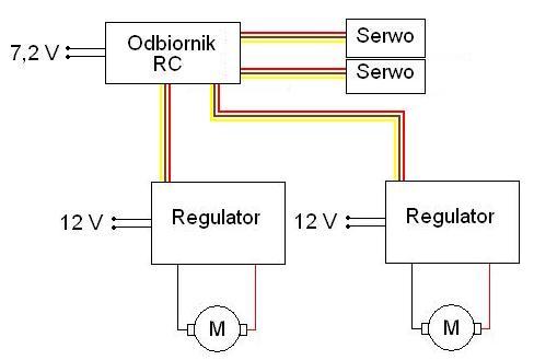 Platforma RC - schemat połączeń