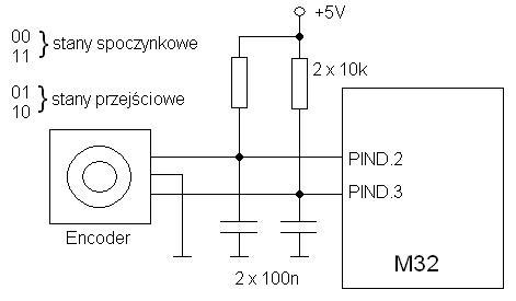 AVR + enkoder obrotowy. Program w C