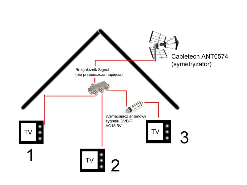 Jak wzmocni� sygna� DVB-T z ma�ej anteny?