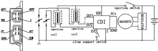 Lifan 200cc V-twin TCI CDI moduł zaplonowy, jaki zamiennik