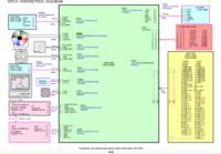 NEC NP216 - Projektor przełącza sięw tryb chłodzenia
