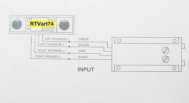 AV-801 + Mc Crypt MP 5000 - *Jak po��czy� wzmacniacze?