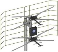 Antena - Sygnał pod warunkiem trzymania anteny ręką