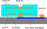 Scalone izolatory sygnału i zasilania do aplikacji kontrolno-pomiarowych