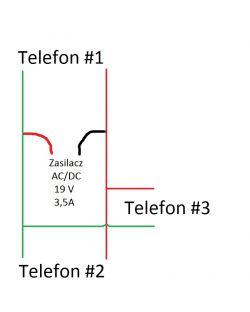 Łączenie dwóch telefonów stacjonarnych ze sobą.