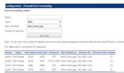 Przekierowanie portów przez 2 routery do konsoli PS4