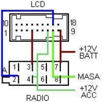 Peugeot 307 SW 2005r i radio VDO 22RC280 / 65S