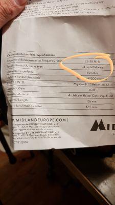 Antena CB Midland Alan 9 Plus - długość fali
