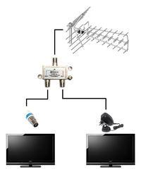 Instalacja antenowa na 3 odbiorniki