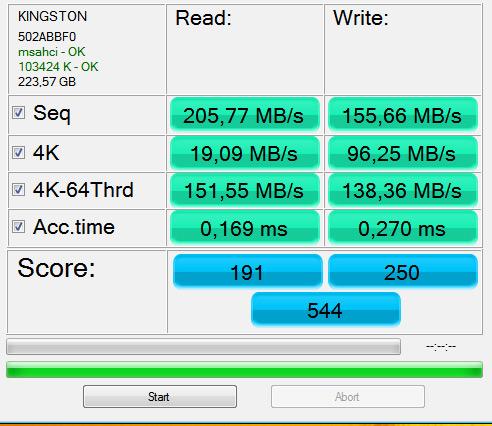 Kingston 240GB SSDNow V+200 SA - Dysk SSD - wolny odczyt i zapis