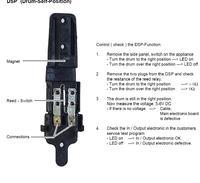 AEG Electrolux Lavamat 46210 Silent System nie działa.