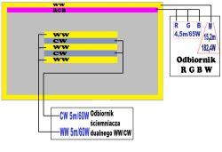 Sterowanie taśmą RGB i MONO, jeden pilot i dwa odbiorniki