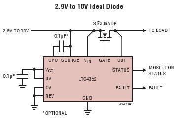 Niskonapięciowa idealna dioda.