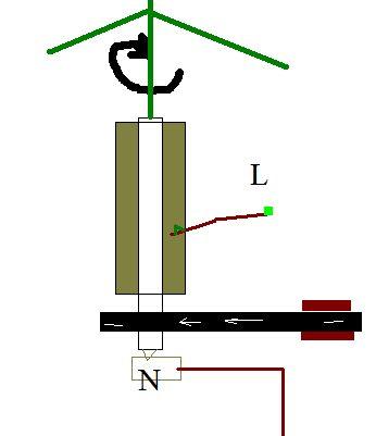 Sposoby łączenia lampek do obracającej się choinki