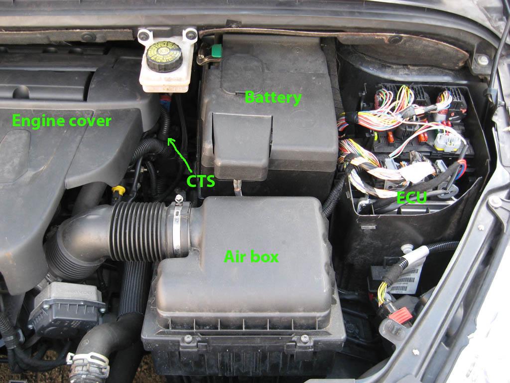 Peugeot Engine Cooling Diagram : Peugeot  v r przepala bezpiecznik