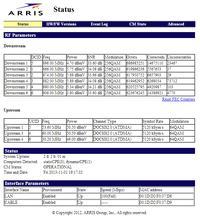 Arris CM820 - Zanikający internet