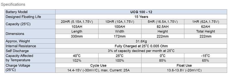APC Smart UPS DLA1500I - AKU o wi�kszej pojemno�ci (�elowe, czy samochodowe ?)