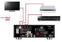 Jak podłączyć telewizor z amplitunerem oraz dvd