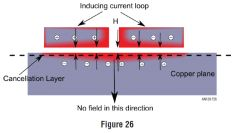 Jak projektować płytki drukowane PCB - część 6 - EMI w przetwornicach