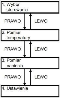Układ nadążny za słońcem, ATMEGA16, LCD, ds18b20,L298, PWM, ADC