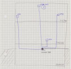 Sieć LAN w domu z 2 mieszkaniami (UPC)