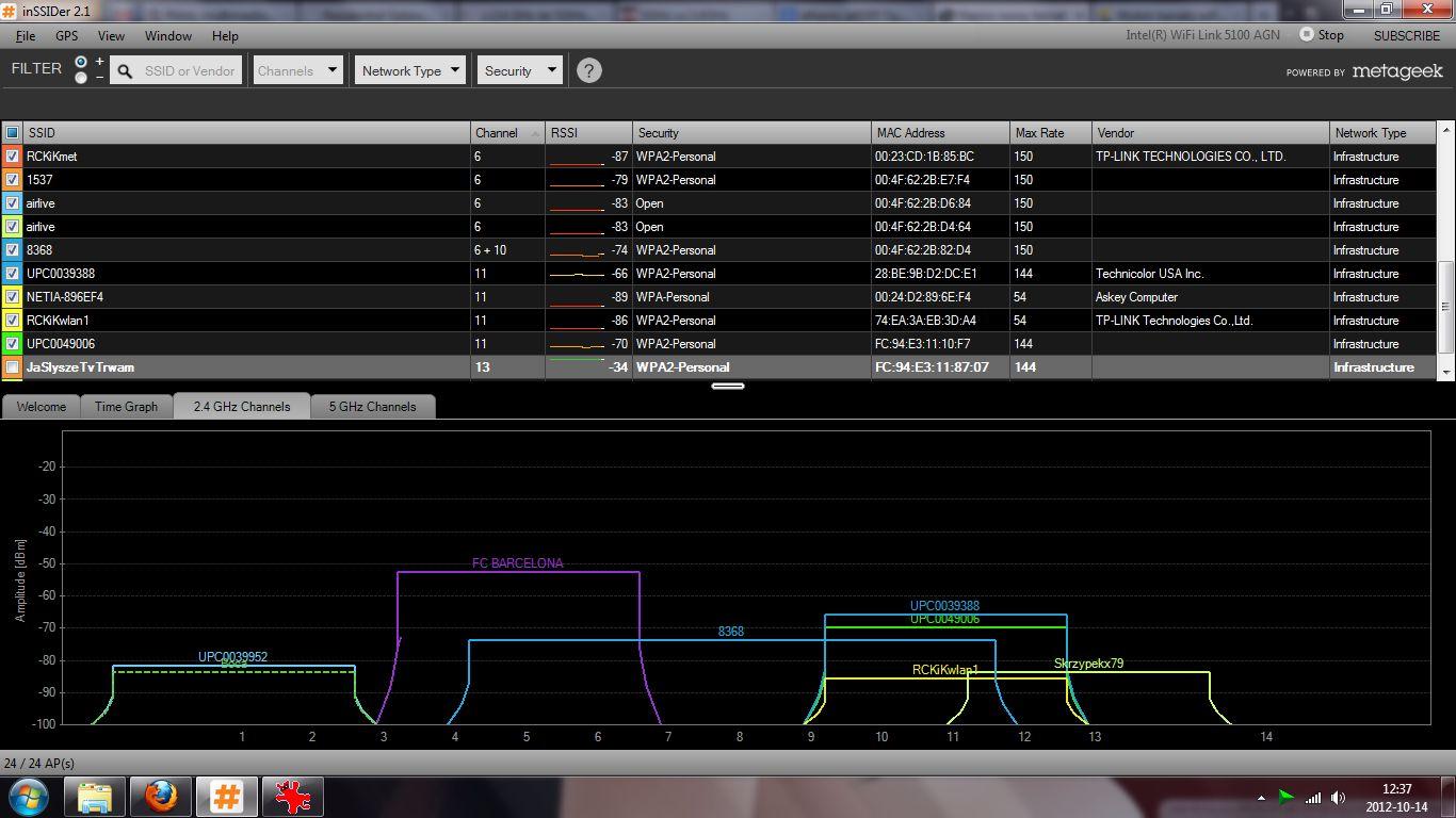 Thomson TWG870UG - Dob�r kana�u routera.