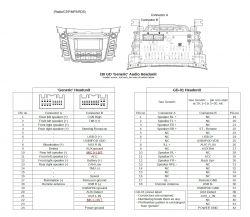 Hyundai i30 nawigacja - Podłączenie mikrofonu
