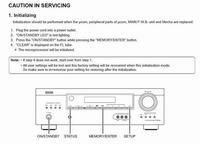Denon AVR-390 - Brak dźwięku R/L.
