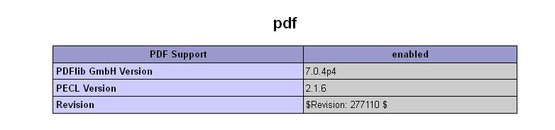 [PHP] - Generowanie pdf z formularza html